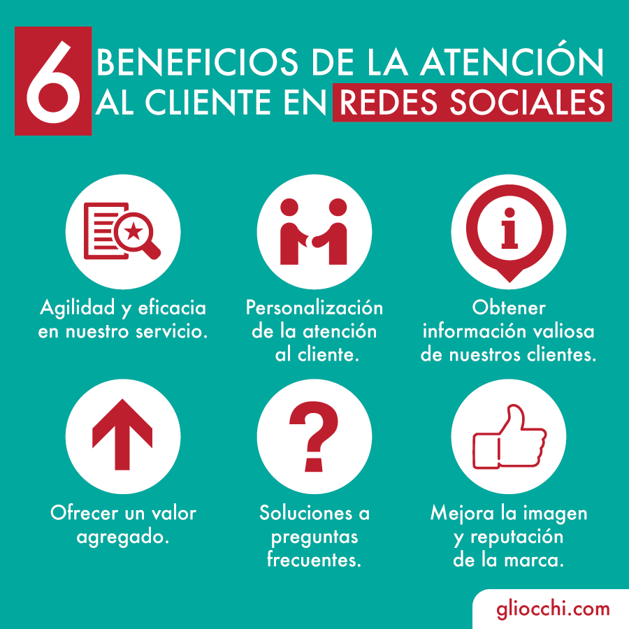 Beneficios de la atención al cliente en redes sociales